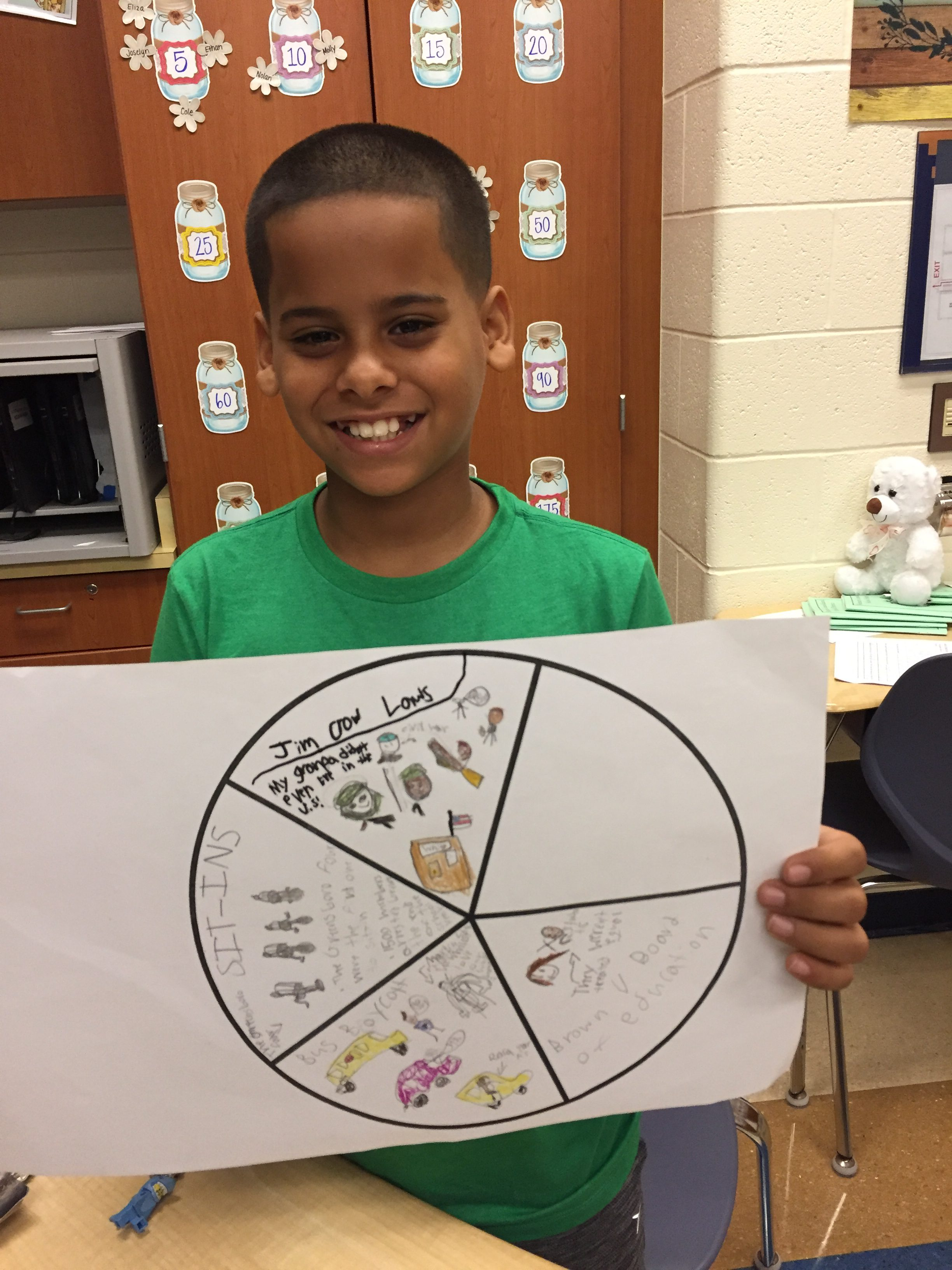 student holds a pie chart